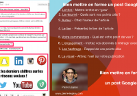 Mettre en forme un post Google+