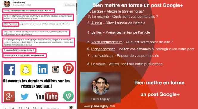 Mettre en forme un post Google+