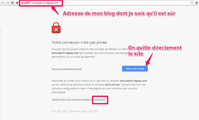 Sécurité avec le certificat SSL